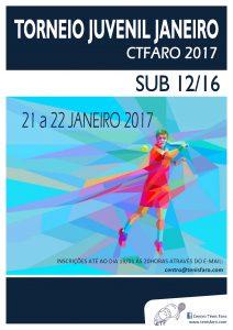 Torneio Juvenil Janeiro CTF 2017